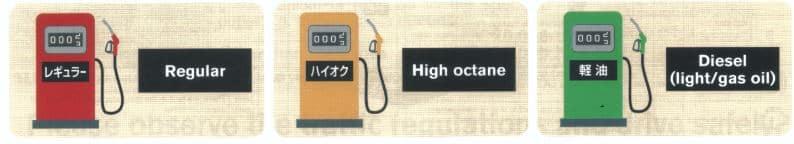 Types of Petrol in Japan