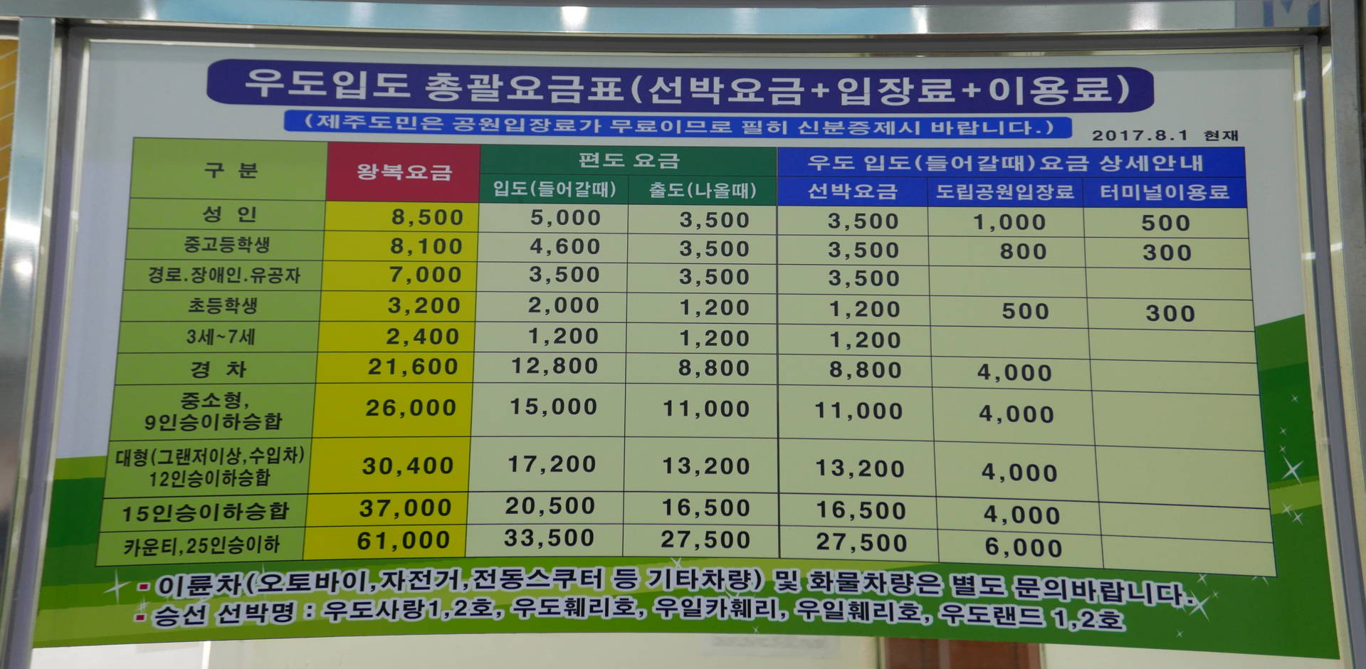 udo ferry fees for passengers and cars